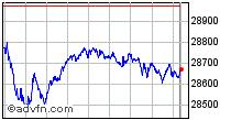 イタリア(FTSE MIB)グラフ