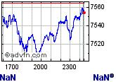 日経平均 予測 無料 リアルタイムチャート P&Fチャート テクニカル分析 p2pmaster
