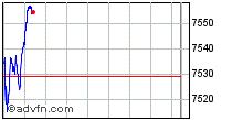 イギリス(FTSE)グラフ