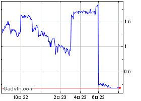 株価 amc 【米国株動向】AMCは絶対に避けておくべき銘柄か