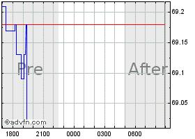 ビットコイン(BTC)ドミナンスとは注目のチャート分析理論-意味や価格推移との考察